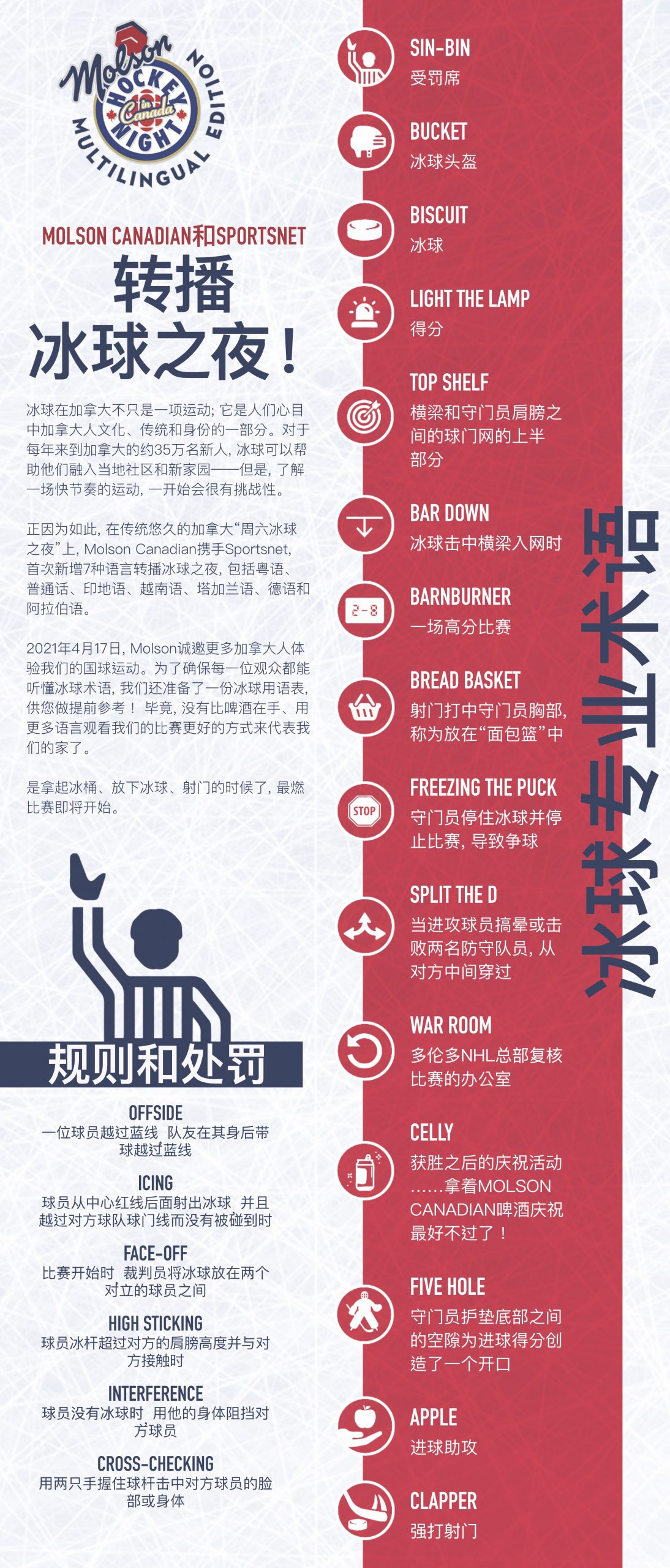 040621_Molson-HNIC-OnePager-Chinese Simplified